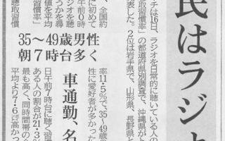 沖縄県民はラジオ好き?